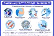 Вакцинация от COVID-19 защищает