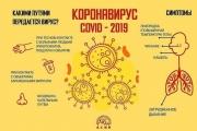 коронавирус COVID-2019
